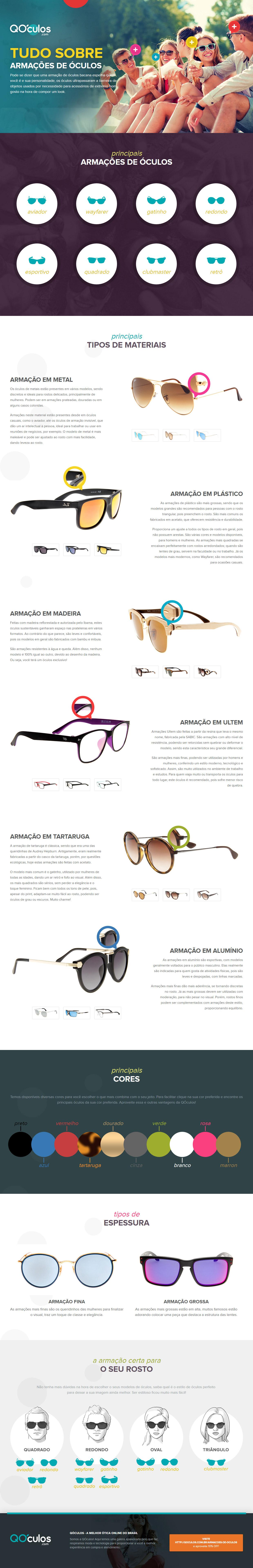 Infográfico sobre Armações de Óculos